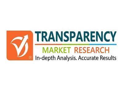 Stadium Lighting Market Global Industry Analysis And Forecast