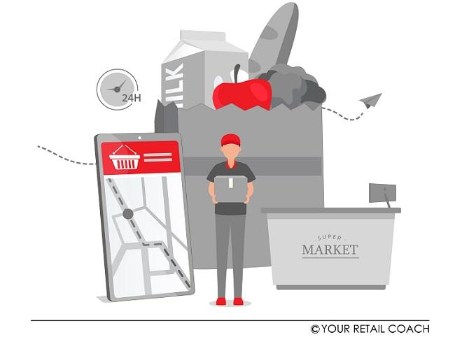 Service Package for Supermarket Franchising