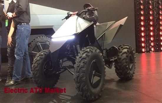 Electric All Terrain Vehicle Industry Market top Key Players -