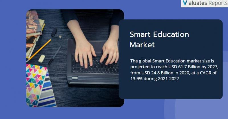 Smart Education Market Size, Share, Growth, Industry Forecast |