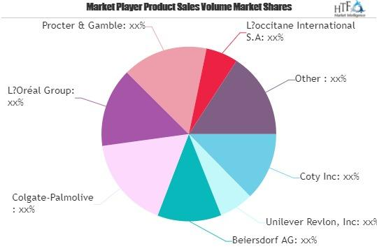 Beauty and Personal Care Market