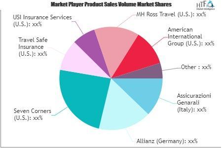 Business Travel Insurance Market