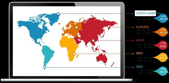 Education Technology Market Competitive Scenario 2021   Major