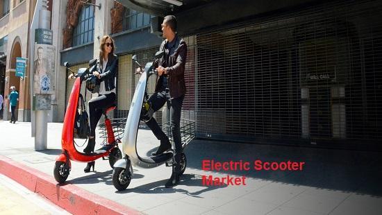 Electric scooter Market Top Key Players – Panasonic, Yamaha,