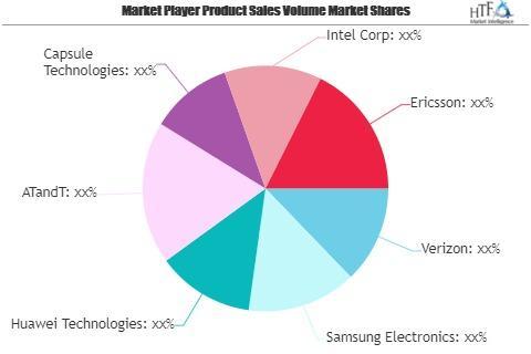 5G in Healthcare Market