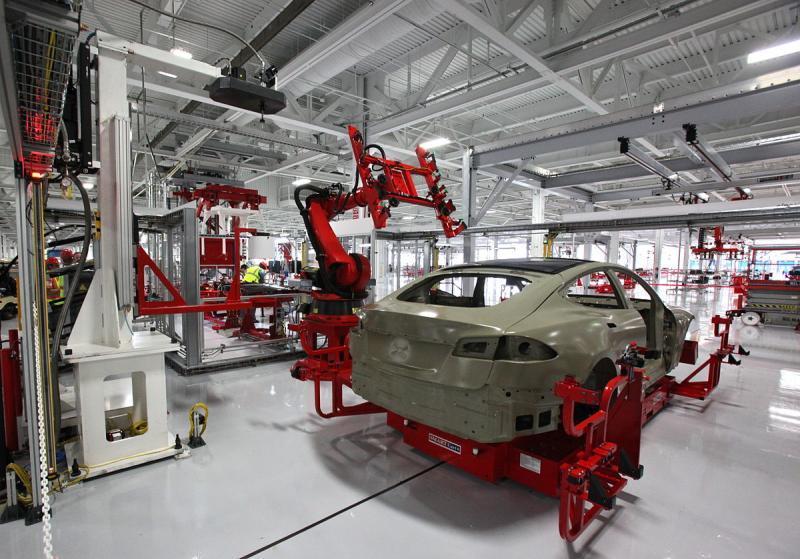Automotive Parts Remanufacturing  Market