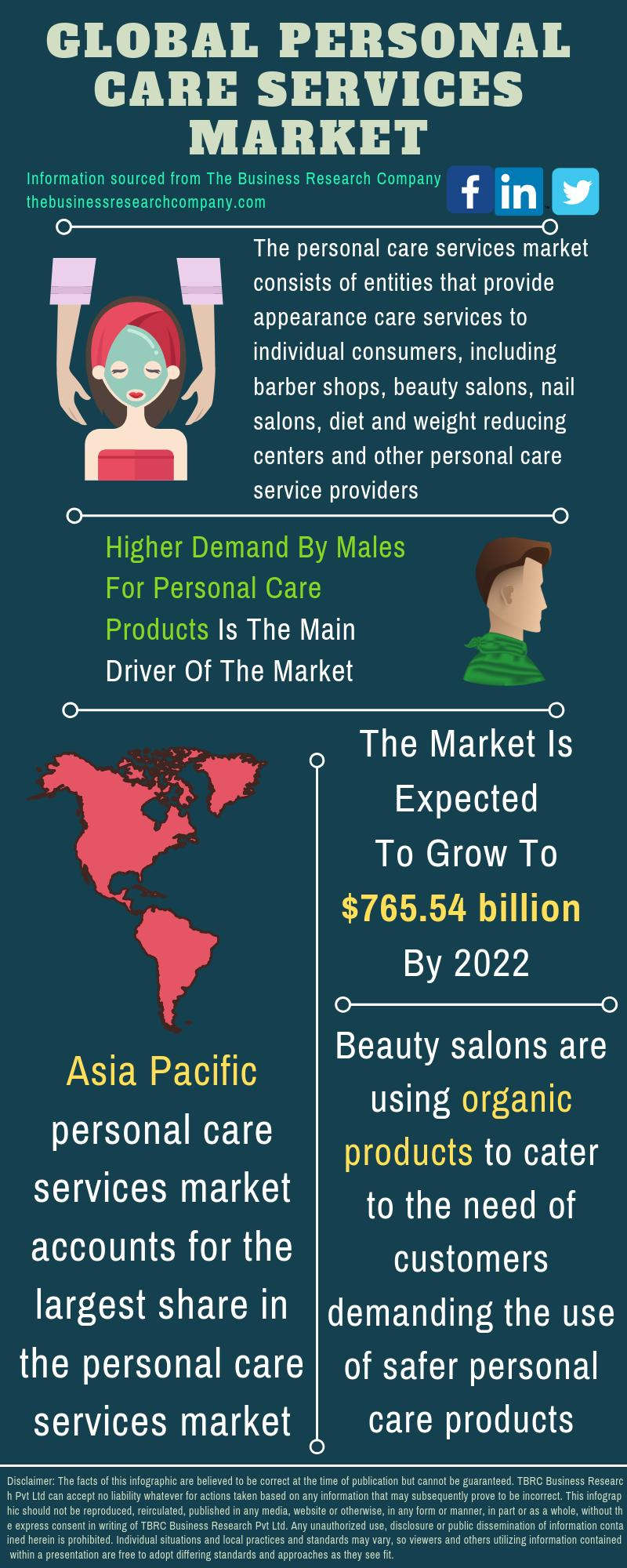 Personal Care Services Market