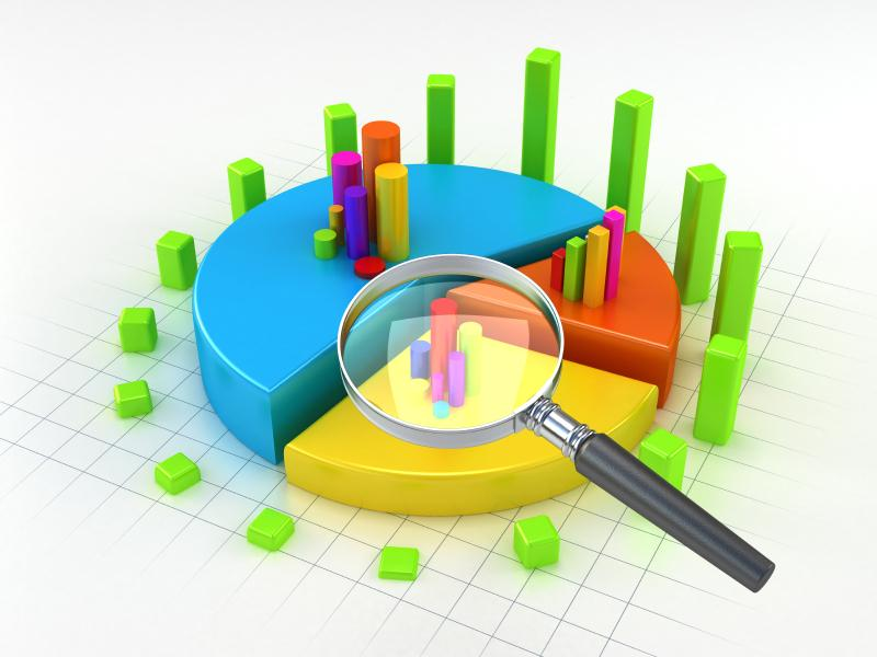 Digital Content Creation Market