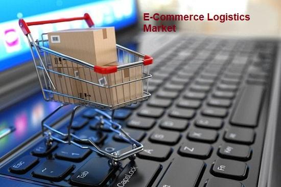 E-Commerce Logistics Market Top Key Players - Aramex