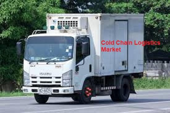 Cold chain Logistics Market Top Key Players - AmeriCold