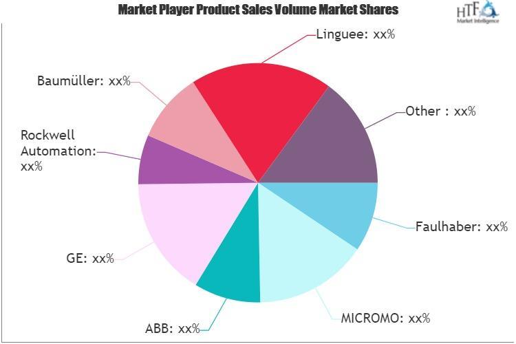 Drive Electronics Market