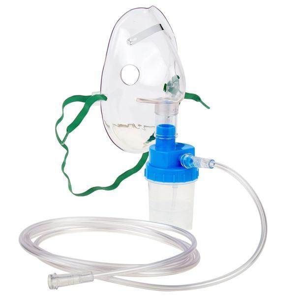 Global Nebulizer Accessories Market forecast, Global Nebulizer Accessories Market research, Global Nebulizer Accessories Analysis