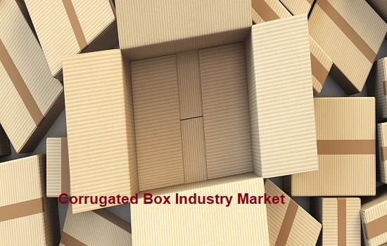 Corrugated Box Industry Market Top Key Players - Alliabox