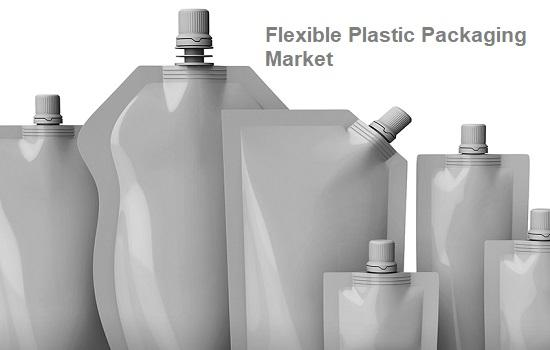 Flexible Plastic Packaging Market Top Key Players – Alpla,