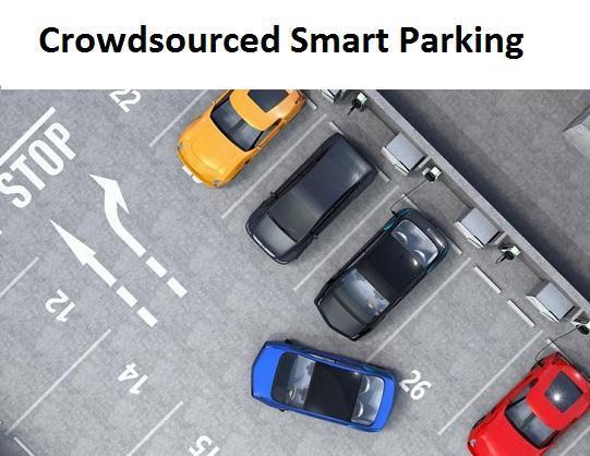 Global Crowdsourced smart parking Market :Opportunities,