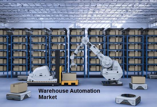 Warehouse Automation Market Top Key Players - Fetch Robotics,