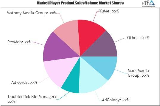 Online Video Advertising Market