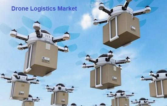 Drone Logistics Market Top Key Players - Drone Delivery Canada