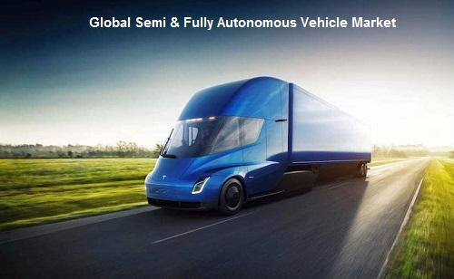 Global Semi & Fully Autonomous Vehicle Market