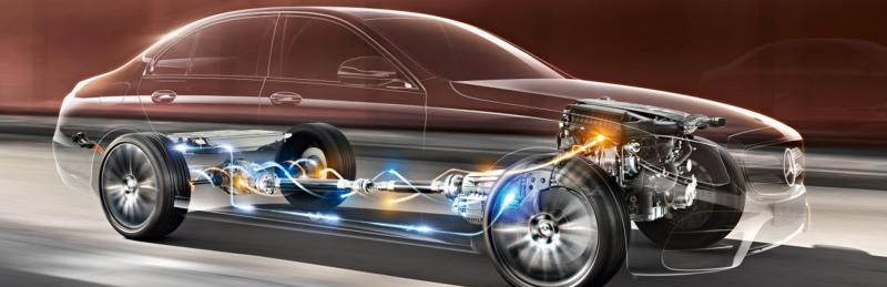 Hybrid Vehicle Market Share, Growth 2021 Global Industry Size,