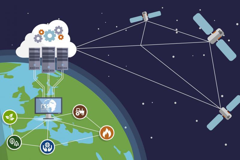 Asia Pacific Remote Sensing Services Market Detailed Survey
