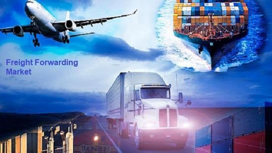 Freight Forwarding Market Top Key Players - Deutsche Post DHL