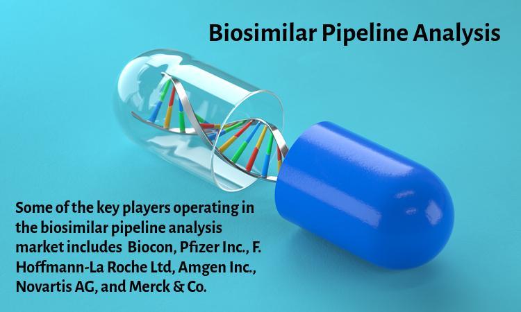 Biosimilar Pipeline Analysis