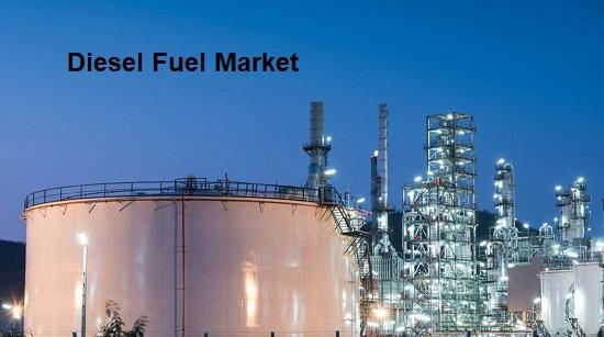 Diesel Fuel Market Top Key Players – Chevron, Saudi Aramco,