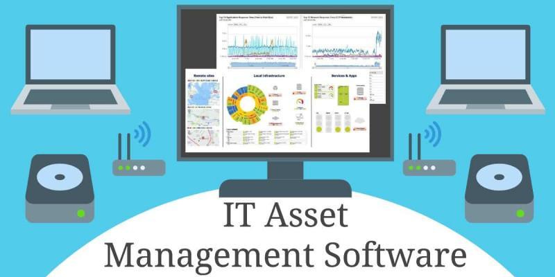 IT Asset Management (ITAM) Software Market