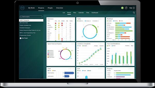 Change Control Management Software Market is in Huge Demand | BMC
