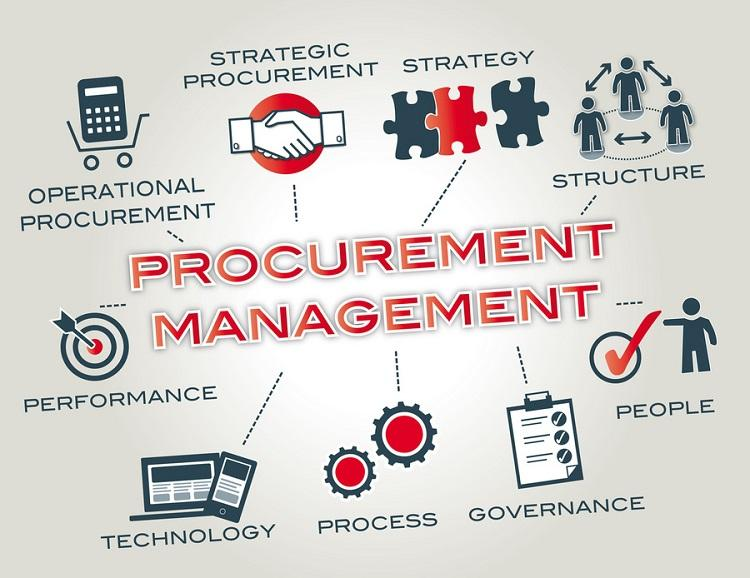 Procurement Market Research Reports | Increase Business