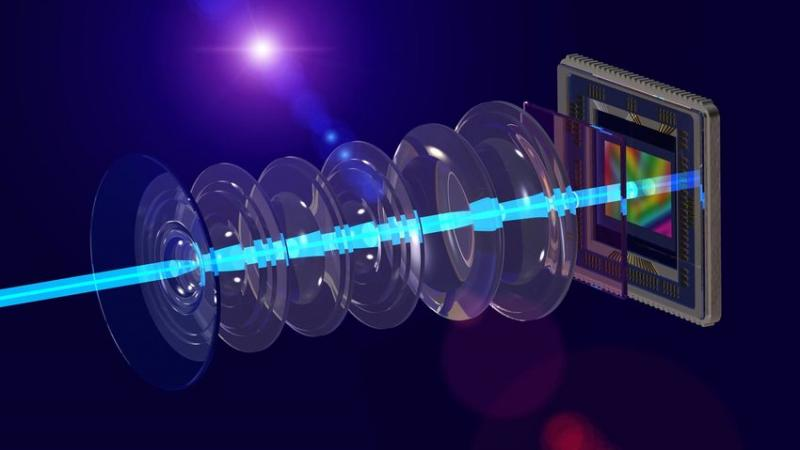High Speed Photonic Sensor Market Size, Industry Share and Total