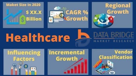 Global Healthcare and Medical System Integrators Market