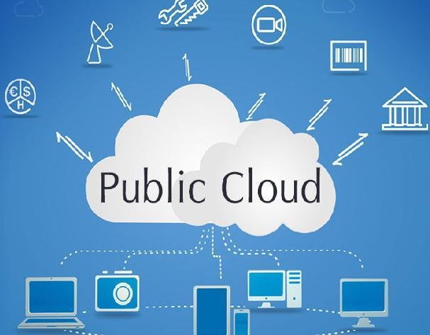 Public Cloud Market