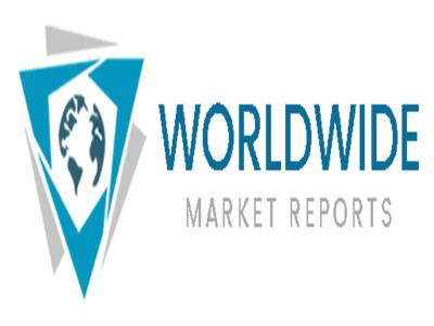 LCD Interactive Display market