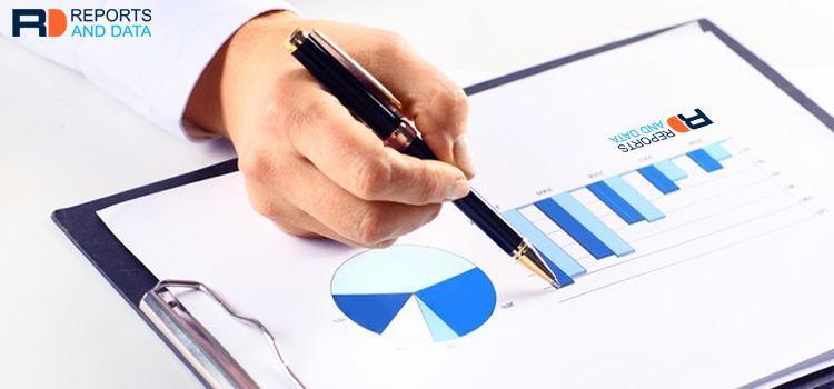 High-performance Adhesives Market