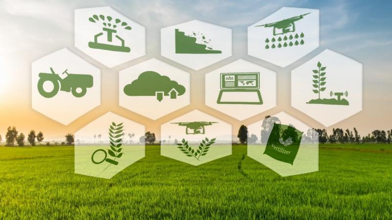 Precision Agriculture Market