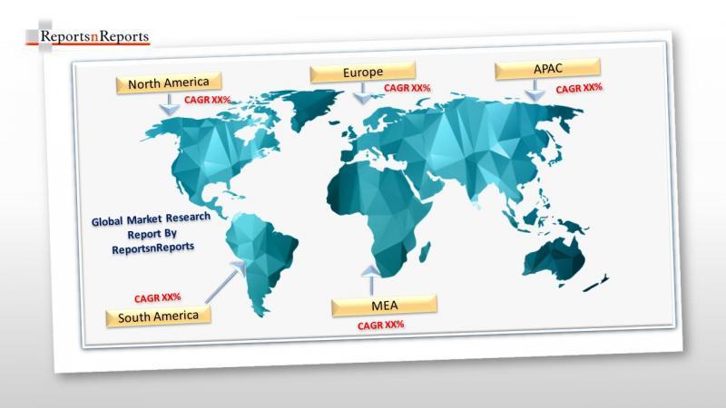Time Series Intelligence Software Market