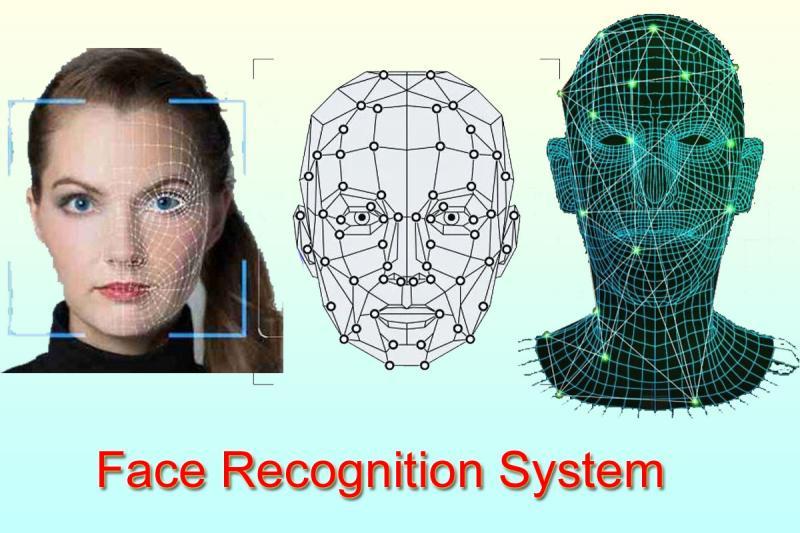 Facial Recognition System Market