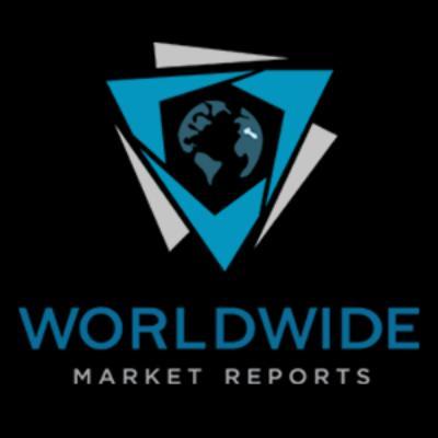 Paramotors Market