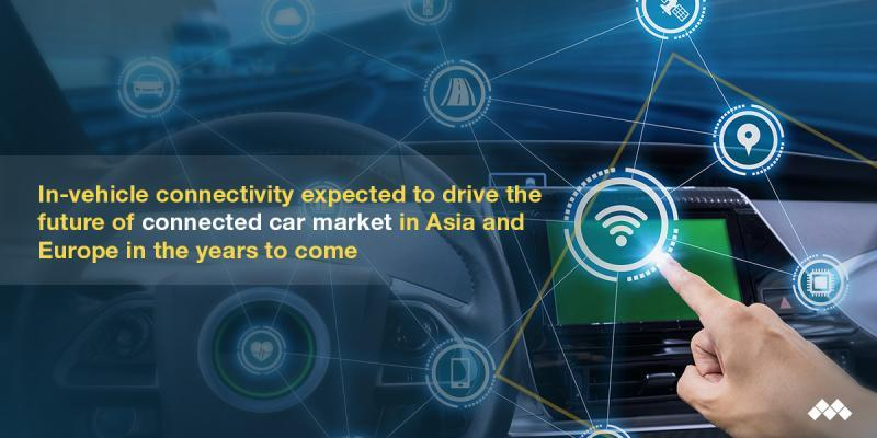 Connected Car Market Insights  Key Players: Continental