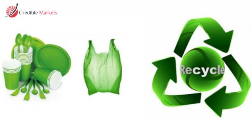 Bioplastic Recycling Market