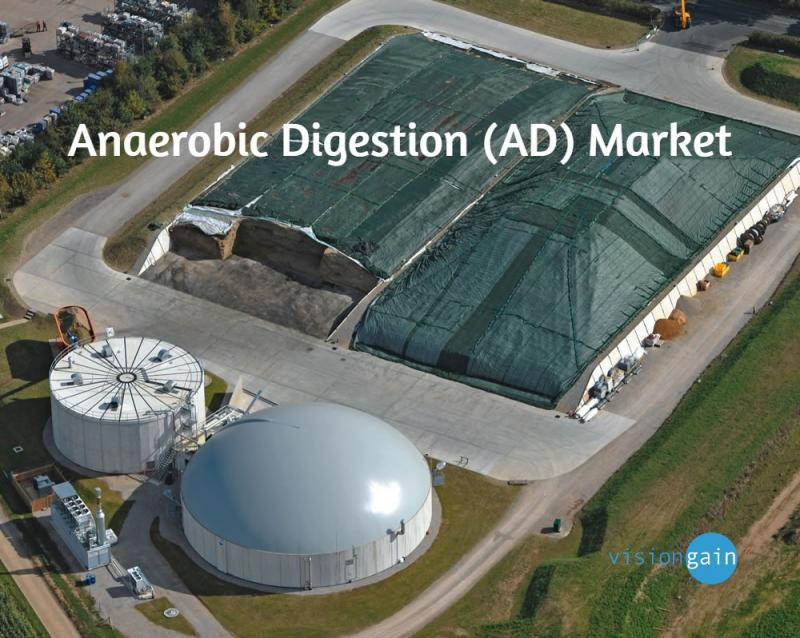 Anaerobic Digestion (AD) Market Research Report Up to 2031