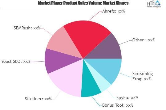 Search Engine Optimization (SEO) Market
