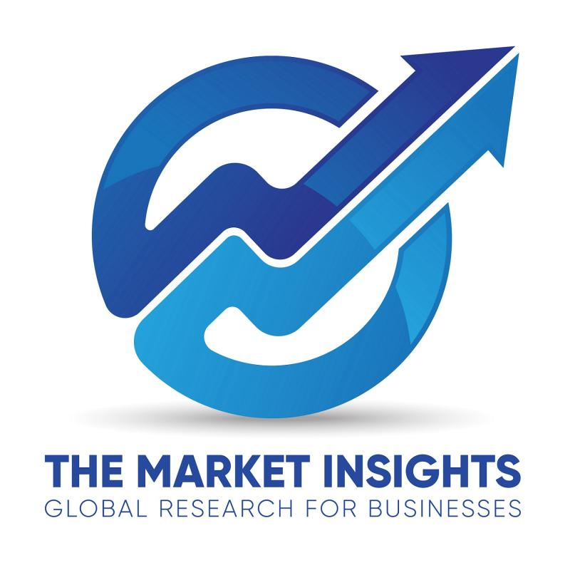 Snail Beauty Products Market Study 2021 by Key Players, Market