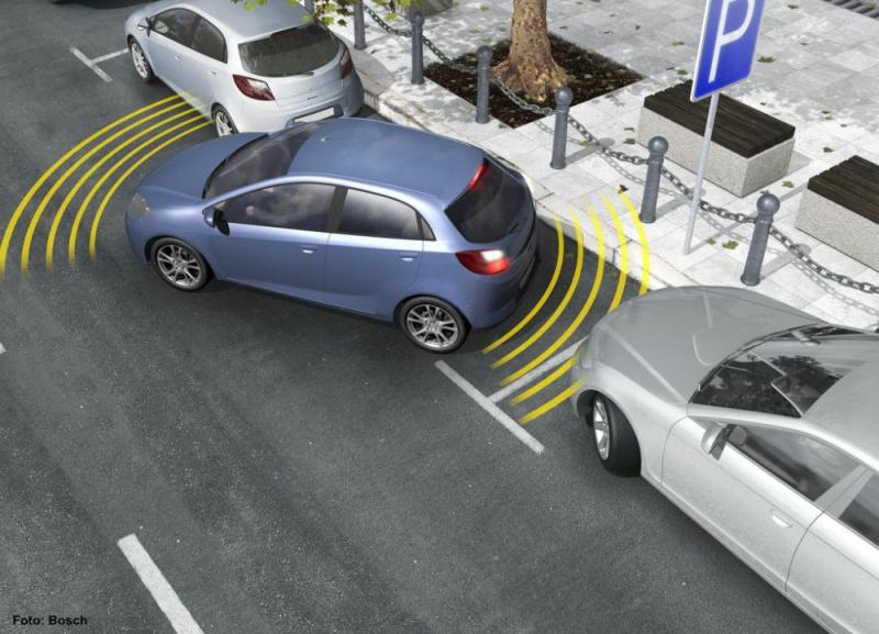 Parking Aid Sensors Market (Covid-19 Impact Analysis)