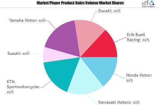 Dual Sport Motorcycle Market