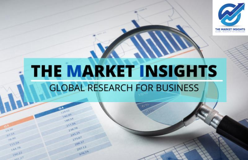 Airbag Systems Market Size Current and Future-Autoliv, TRW,