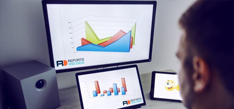 Digital Scent Technology Market