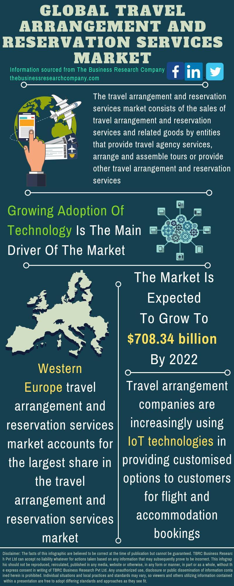 Travel Arrangement And Reservation Services Market